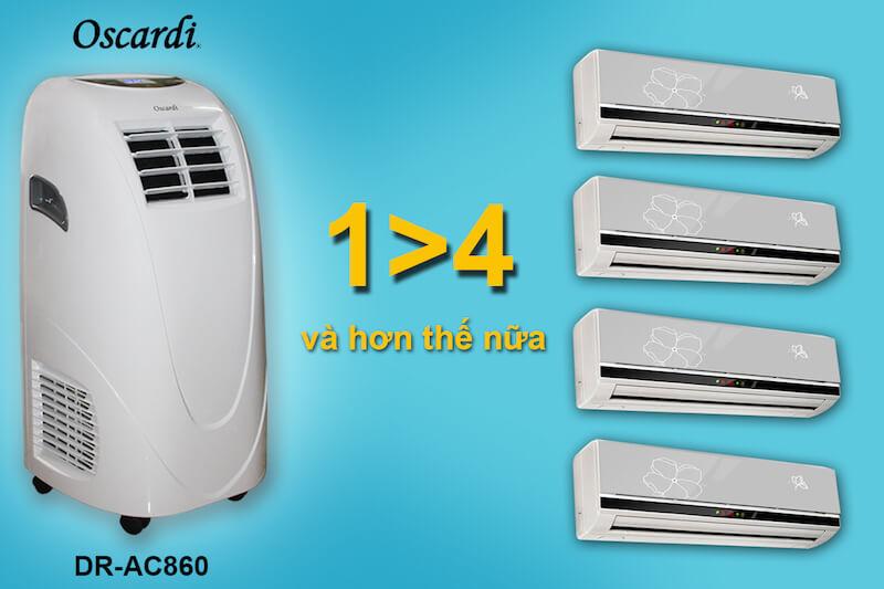 máy điều hòa di động Oscardi AC860