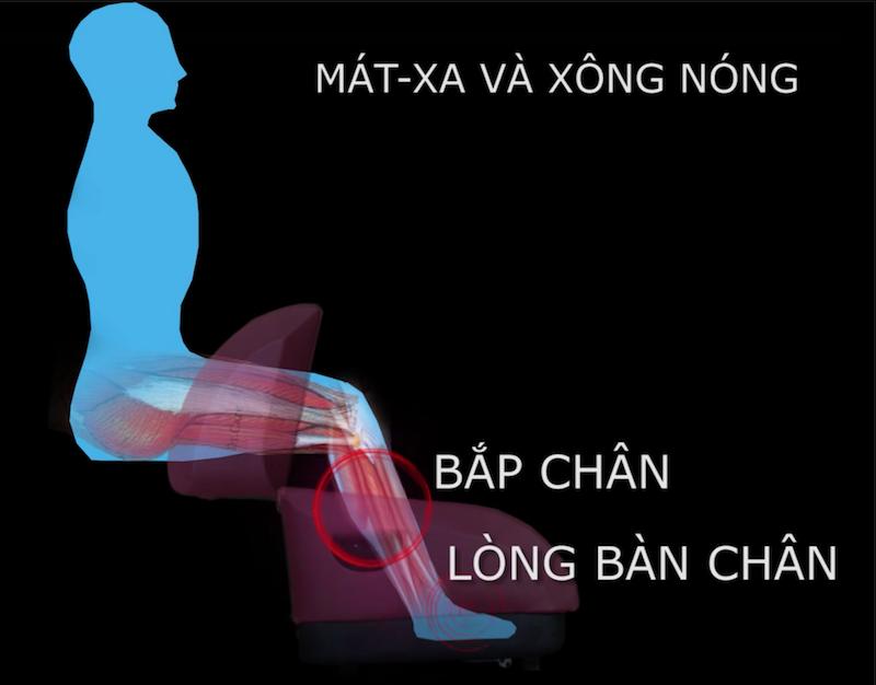 Tính năng massage và xông nóng bắp chân và lòng bàn chân